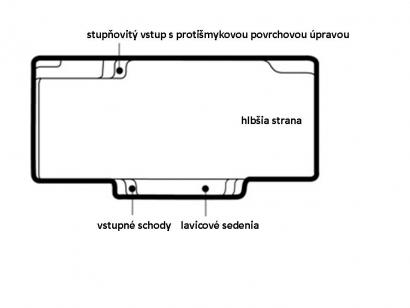 vogue-schema-sk